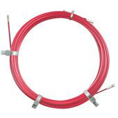 мини УЗК - Устройства для закладки (протяжки) кабеля