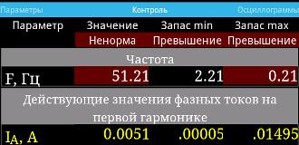 Настройка AnCom VAP через Android планшет