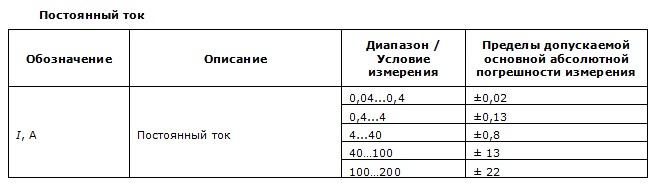 Технические характеристики AnCom VAP