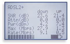 ADSL, VDSL тестер
