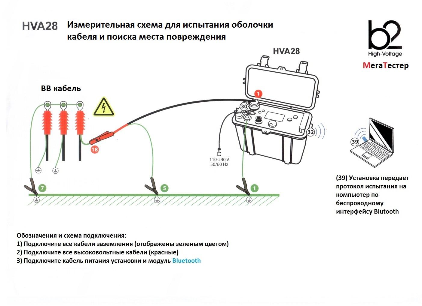 Схема поиска обрывов в кабеле