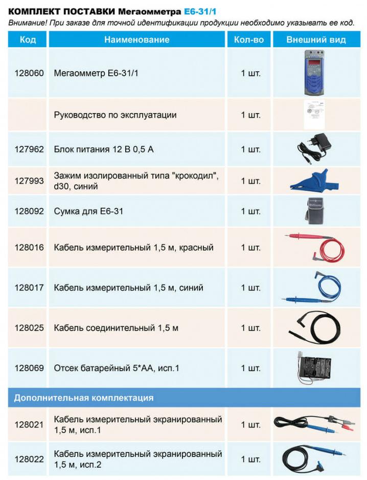 Комплект поставки мегаомметра Е6-31/1