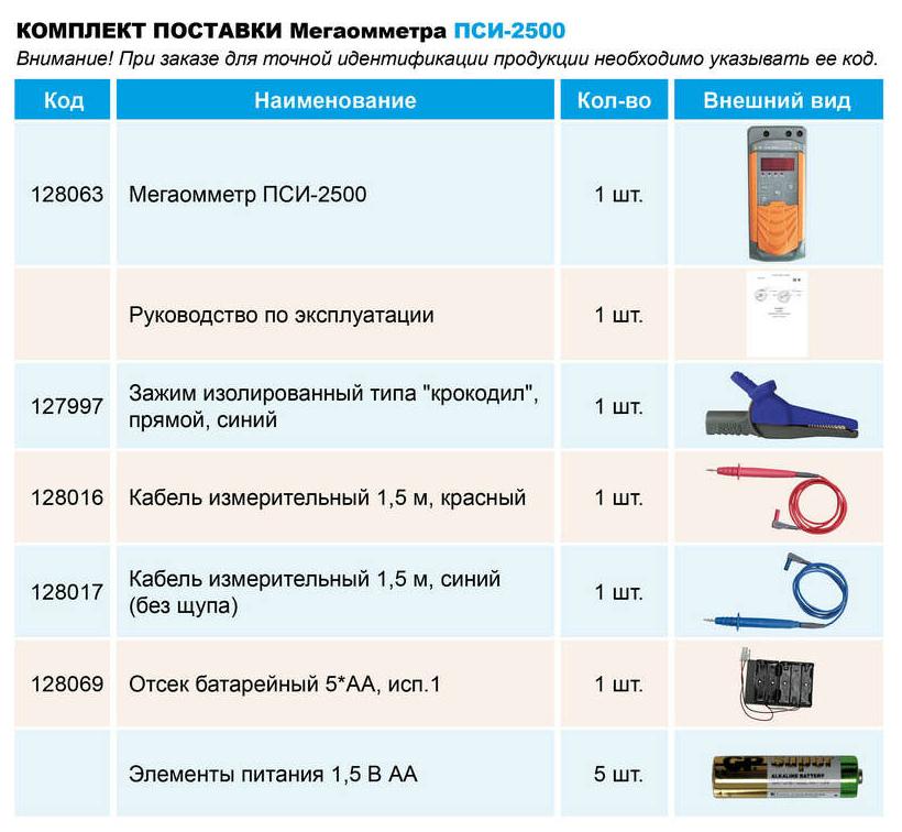 Комплект поставки мегаомметра ПСИ-2500