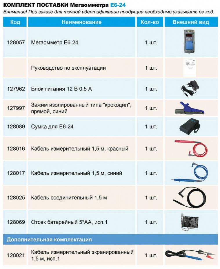 Комплект поставки мегаомметра Е6-24