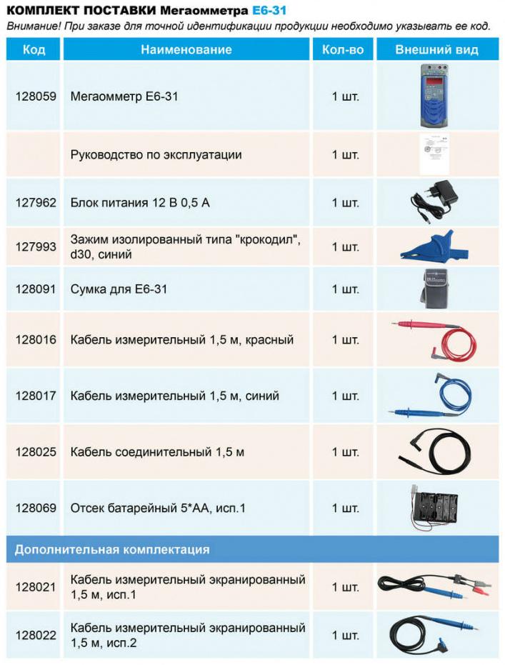 Комплект поставки мегаомметра Е6-31