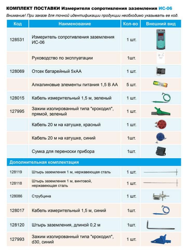 Комплект поставки прибора ИС-06 и дополнительные аксессуары