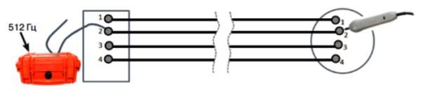 МЭД-127 - Отбор своего кабеля из пучка кабелей