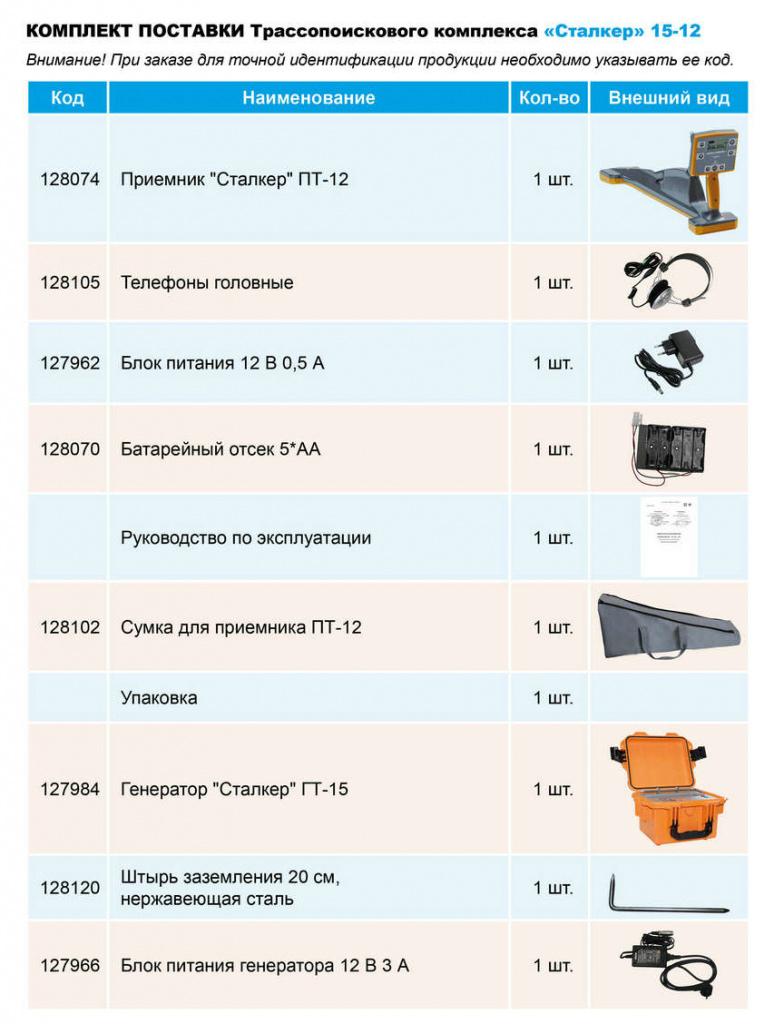 Комплект поставки Сталкер 15-12 (страница 1)