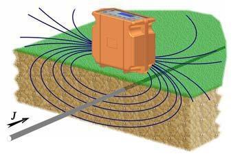 Расстояние между генератором и кабелем