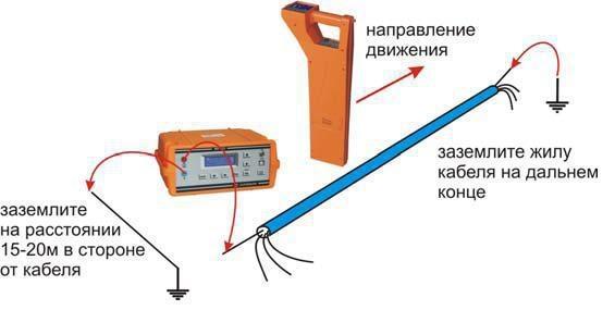 Контактное подключение генератора МК 510