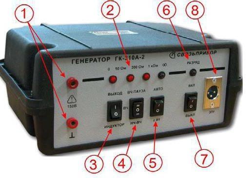 Конструкция генератора ГК-310А-2