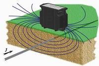 встроенный индуктор излучает магнитное поле