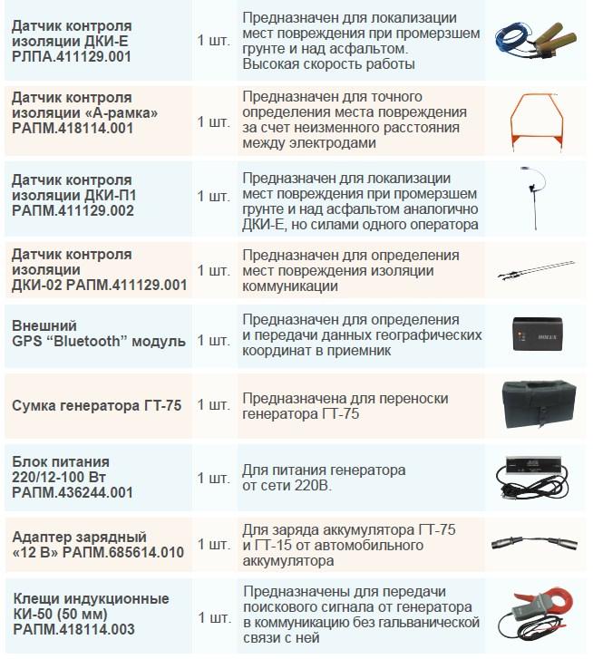 Комплект поставки Сталкер 75-14