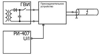 ГВИ-РИ-407 2