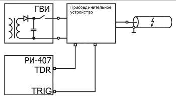ГВИ-РИ-407