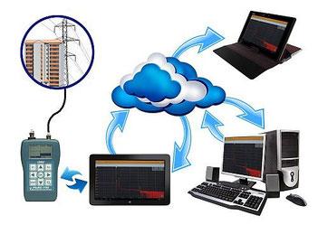 пример работы с облачным хранилищем