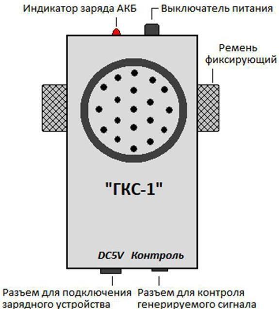 Конструкция генератора ГКС-1
