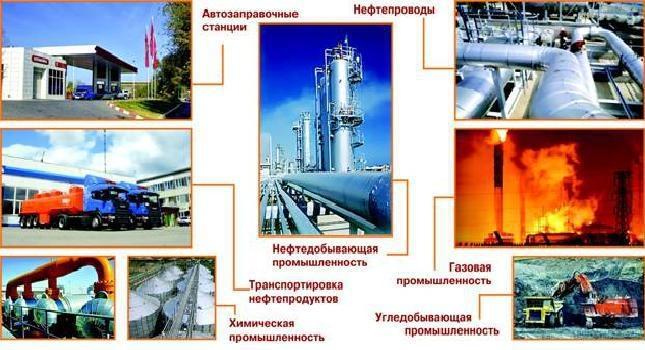 Сферы применения ТК-5.08