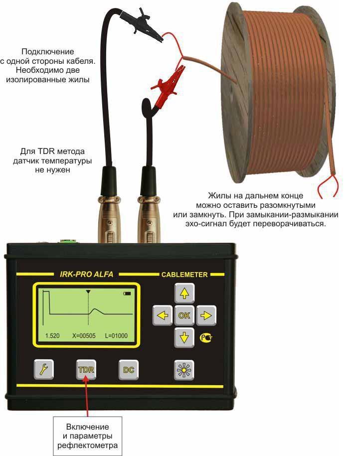 Измеритель длины кабеля Cablemeter
