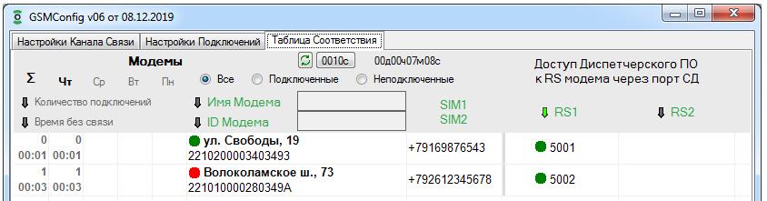 Сервисное ПО GSMConfig для взаимоувязанной настройки одновременно Модемов и Службы Данных