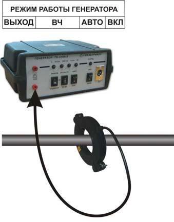 Подключение клещей-индуктора КИ-90